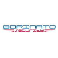 Borinato